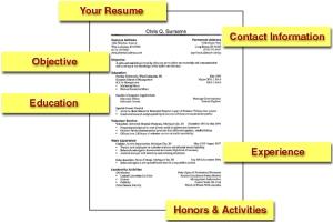Resume'